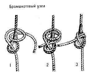 Как вязать брамшкотовый узел